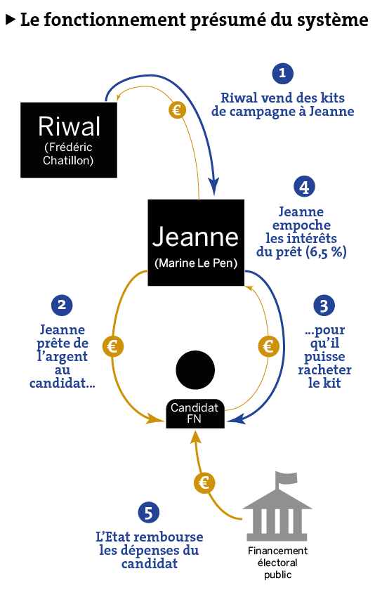 4567462_6_9eeb_le-fonctionnement-presume-de-jeanne_b601c665a1d1ce70b1c5b863e2cfcbe7