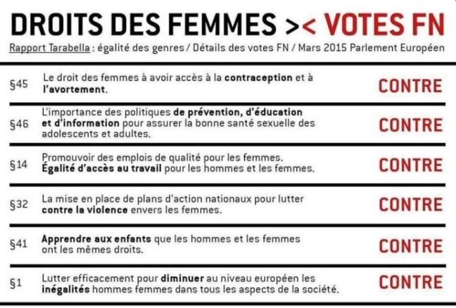 fn-droits-des-femmes-europe