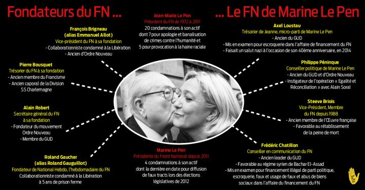 le-fn-na-pas-change-1200-x-627