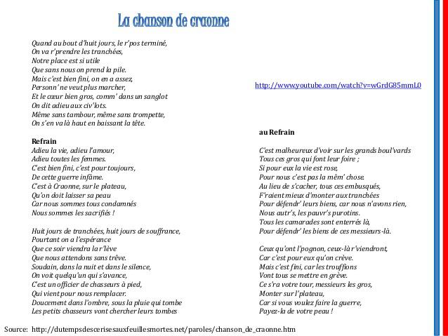 cole-prsentation-la-grande-guerre-lhistoire-dun-poilu-33-638